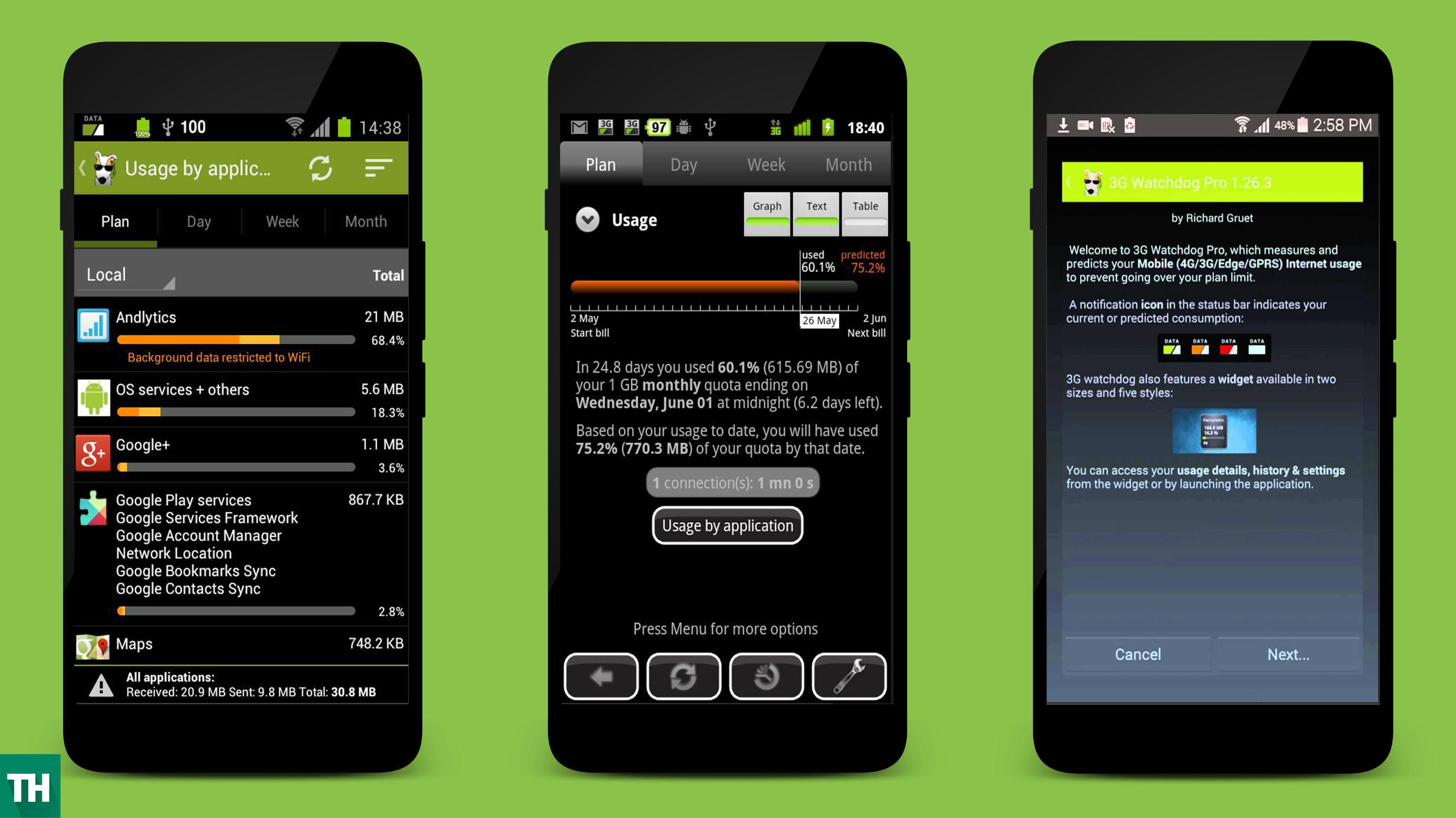 3g watchdog iphone app