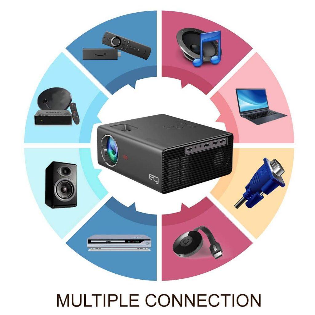 EG Miracast 6x Projector review